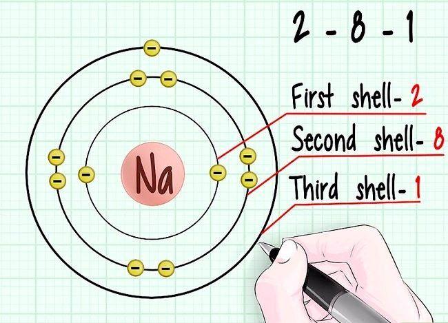 Imaginea intitulată Calculează ordinea obligațiunilor în chimie Pasul 4