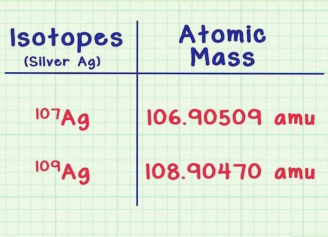 Imagine intitulată Găsiți masa medie atomică pas 2