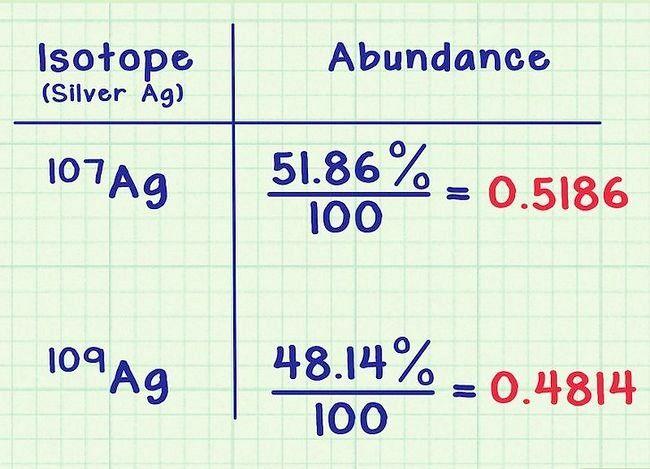 Imaginea intitulată Găsiți masa medie atomică pasul 4