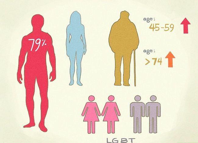 Imaginea intitulată Recunoaște semnele de avertizare ale sinuciderii Pasul 23