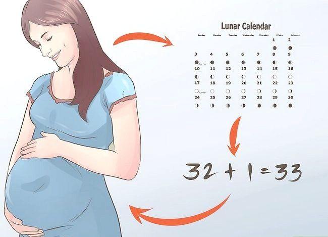 Determinați sexul cu calendarul de naștere chinez