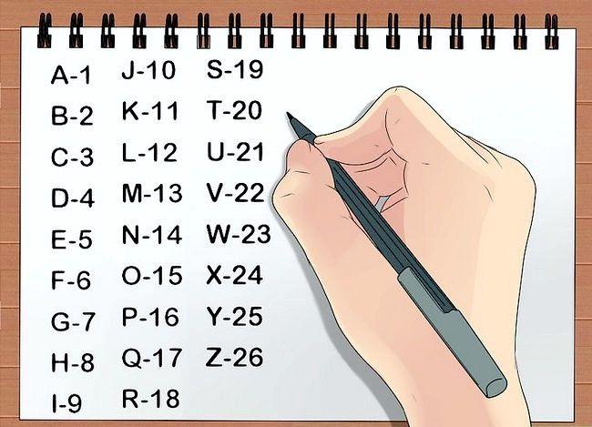 Calculați numărul dvs. de nume personal