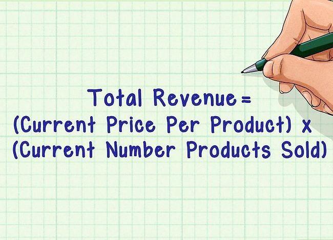 Calculați vânzările marginale