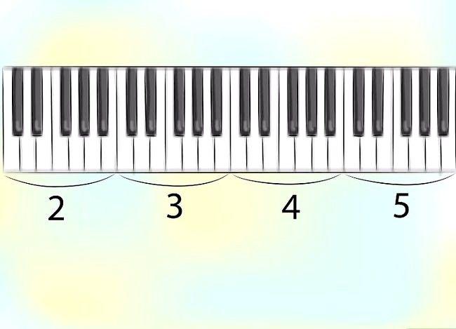 Citirea pianului