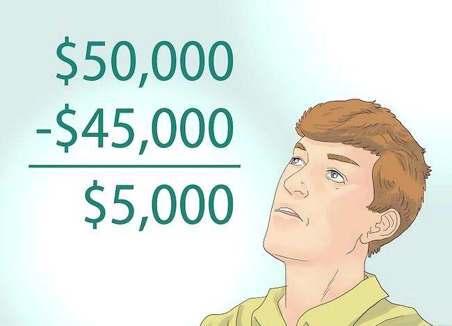 Calculați procentajul creșterii salariului