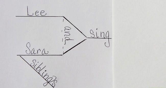 Imaginea intitulată Diagrama Propoziții Pasul 7